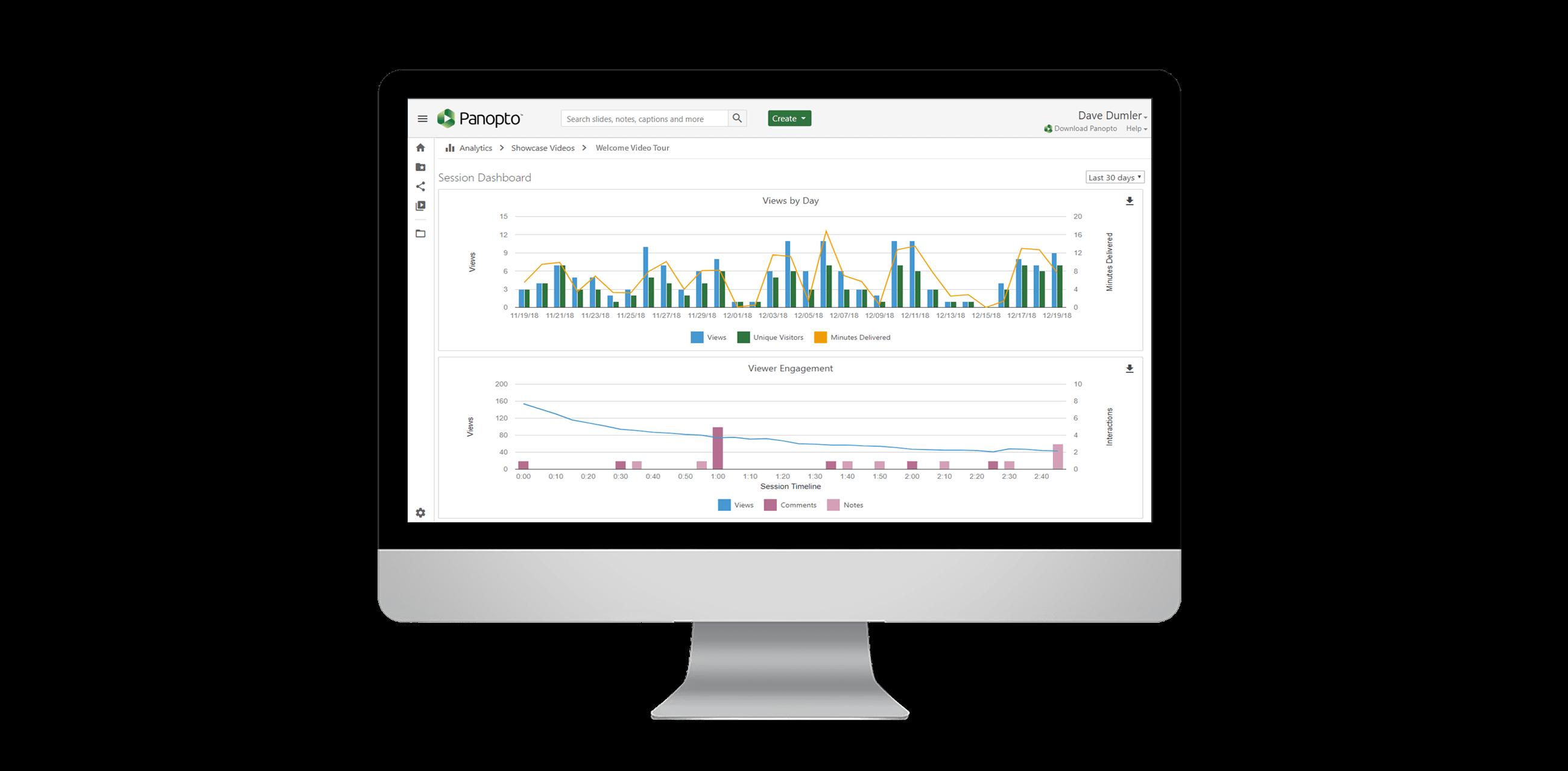 Panopto Video Analytics Dashboard