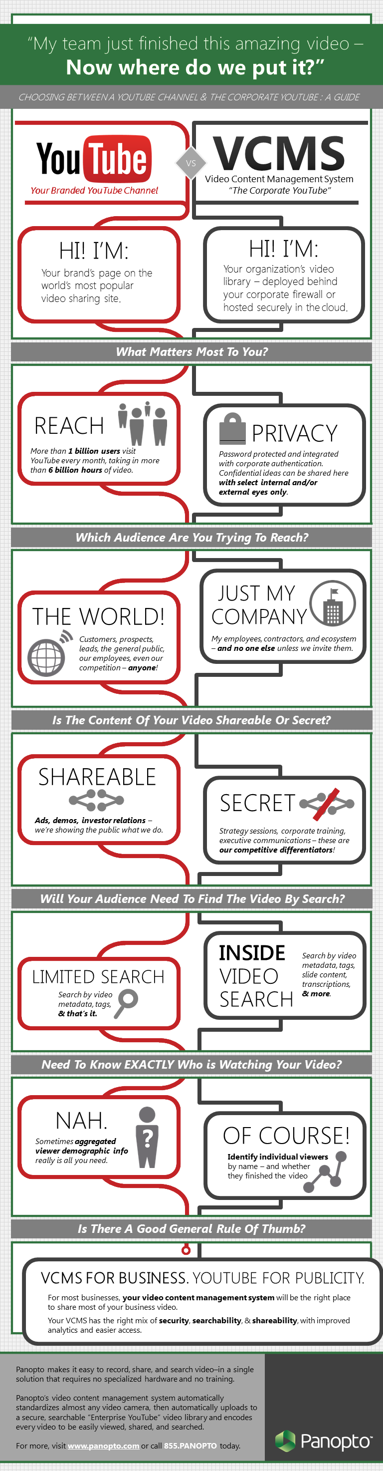 Panopto's quick corporate video hosting infographic