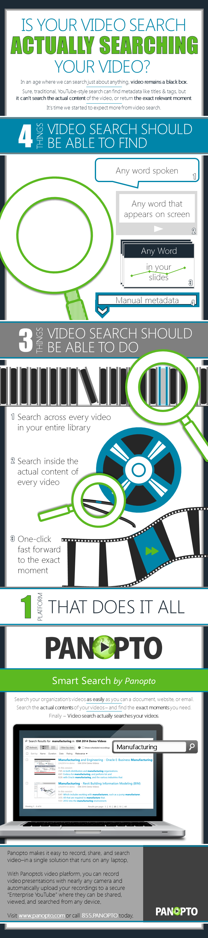 Inside Video Search Infographic - Panopto Video CMS