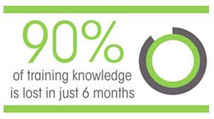 Sales Training Knowledge Loss image - Panopto Video Platform
