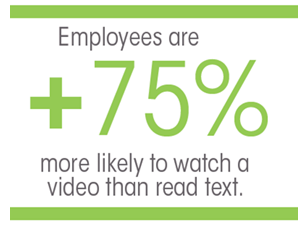 Ways Businesses Are Using Video For Corporate Comms