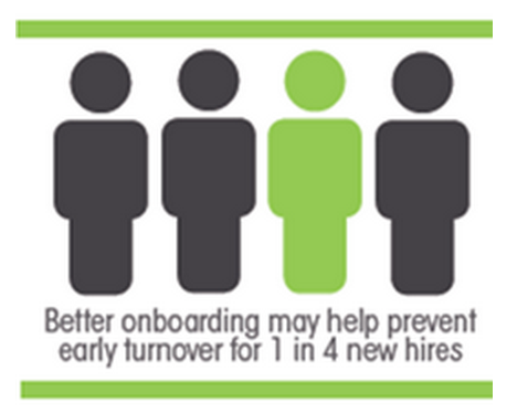 Better Employee Onboarding May Help Prevent Early Turnover - Panopto Video Platform
