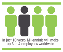 3 of 4 Millennials by 2025 - Panopto Video Platform