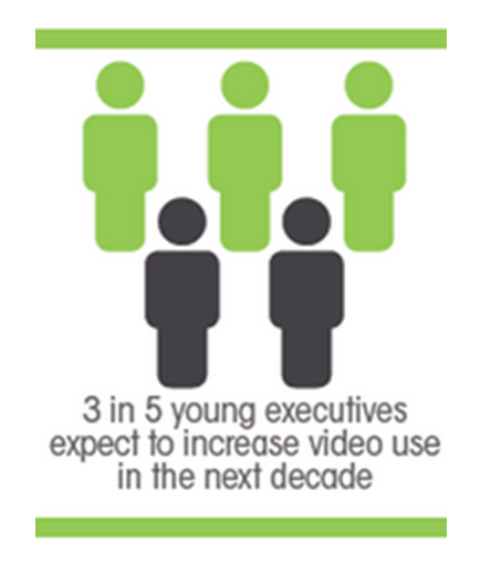 Millennial Executives and Video Use - Panopto Video Platform