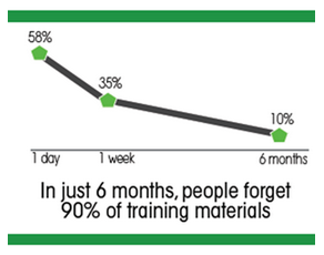 Training Retention Statistic - Panopto Video Platform
