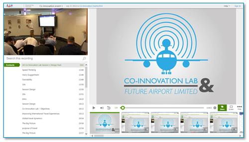 Co-Innovation Labのプレゼンテーション - Panoptoイベントキャプチャプラットフォーム