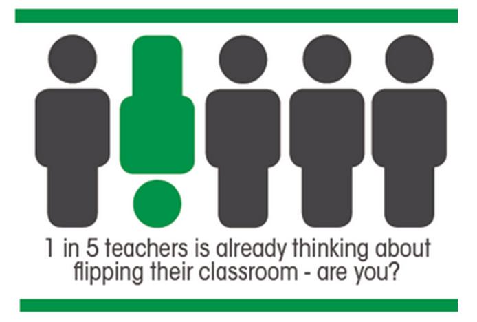 Flipped Classroom Grafik - Panopto Vorlesungsaufzeichnungsplattform