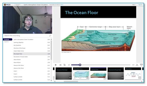 Ocean Circulation - Panopto Flipped Classroom Platform