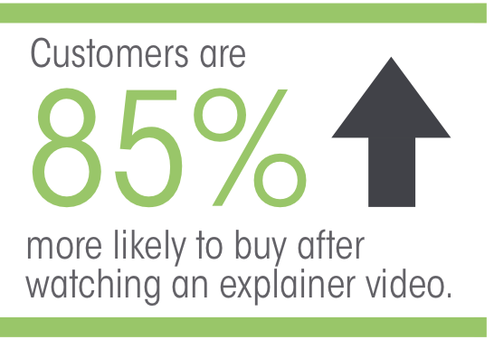 Video for Sales Enablement Statistic - Panopto Video Platform