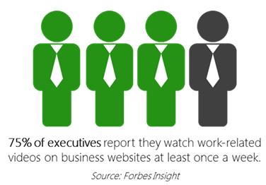 Executives Statistic - Panopto Sales Enablement Video Platform