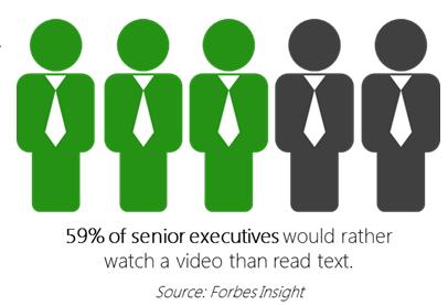 Senior Executives Video Statistic - Panopto Video Platform
