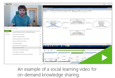 Example Social Learning Video - Panopto Video Platform