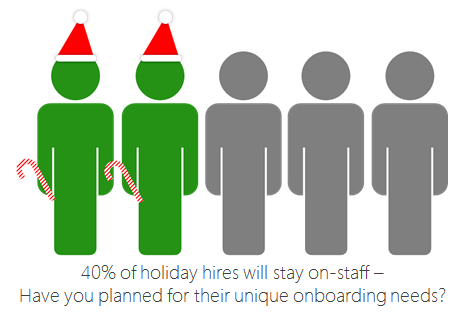 Onboarding Holiday Hires - Panopto Employee Onboarding Platform