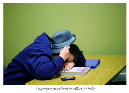 Cognitive Overload In Effect - Flickr