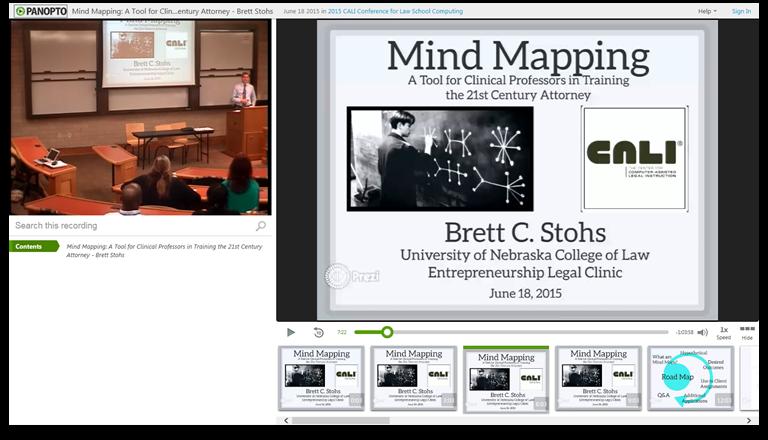 Mind mapping - Logiciel de présentation vidéo Panopto