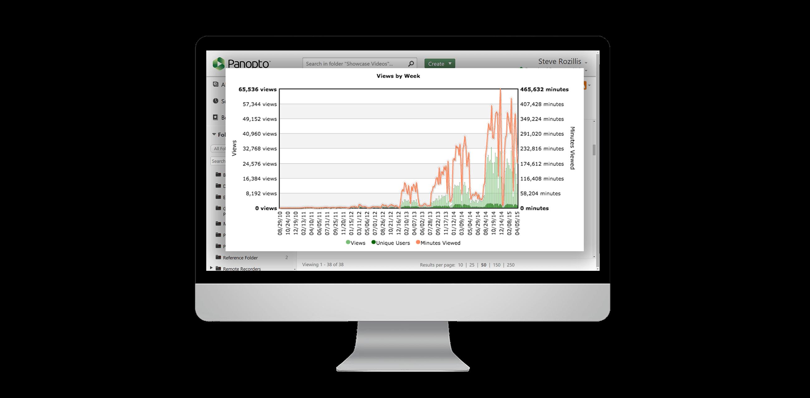 Video Analytics Engagement Dashboard Panopto Video Platform