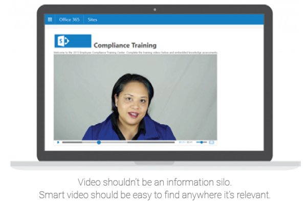 SharePoint Video