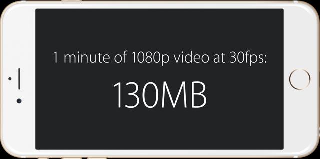 iPhone 6 Video Size - Panopto Video Platform