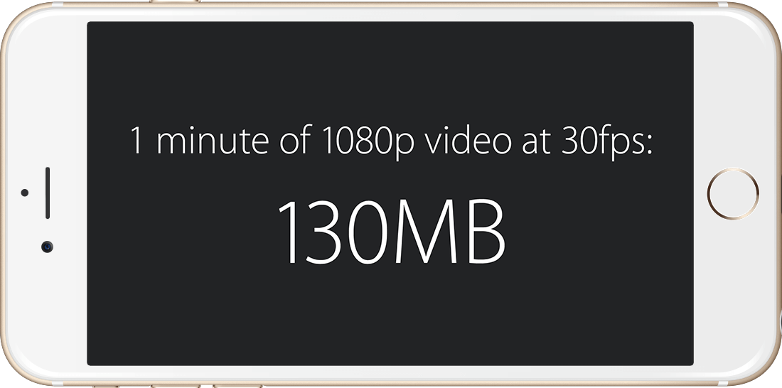 iPhone 6の動画サイズ - Panopto Video Platform
