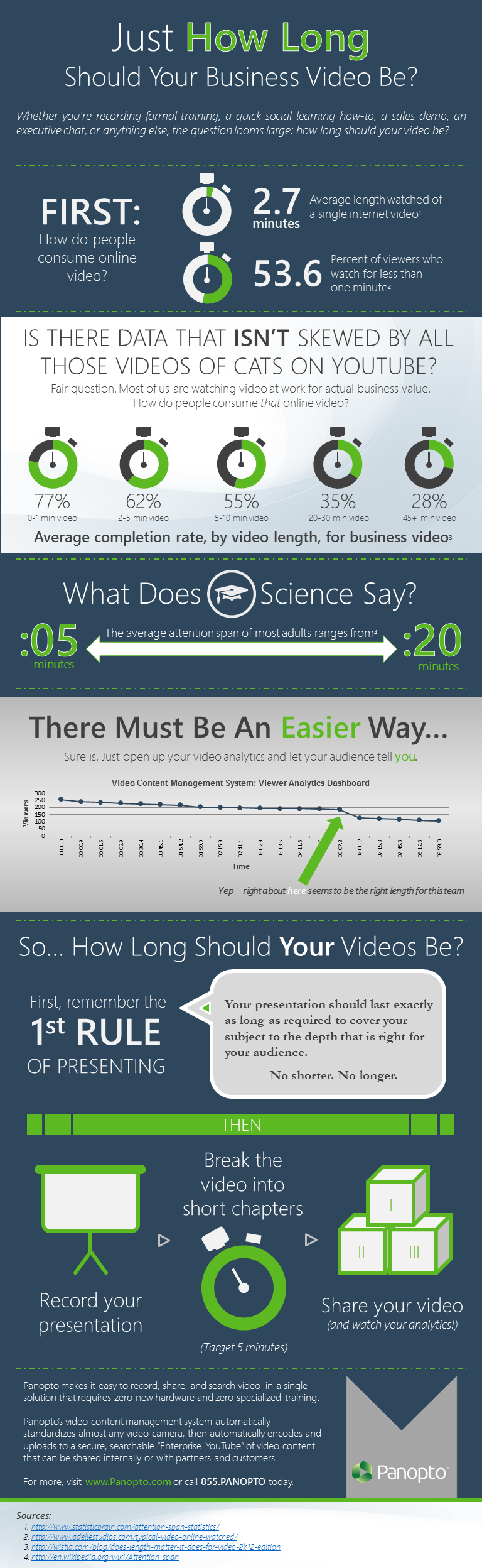 2016-Panopto-Enterprise-Video-Infographic-How-Long-Should-A-Video-Be