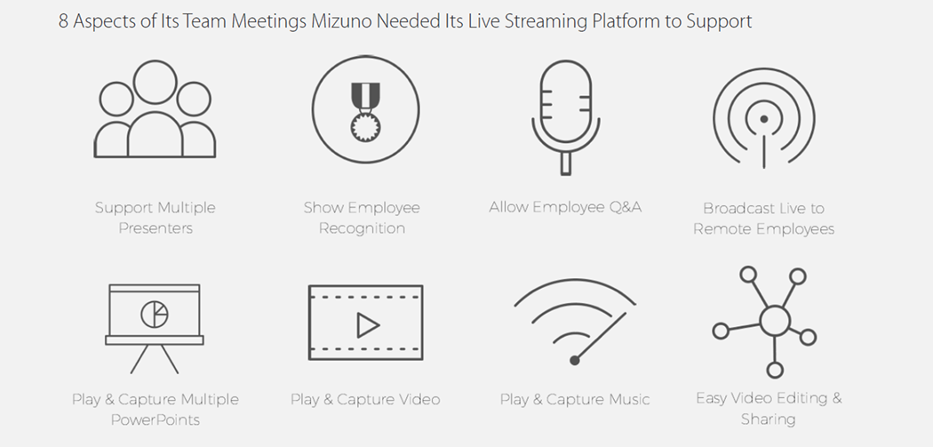 Mizno - Live Streaming Platform