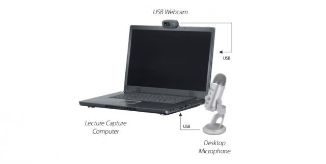 lecture capture setup - faculty office and latptop