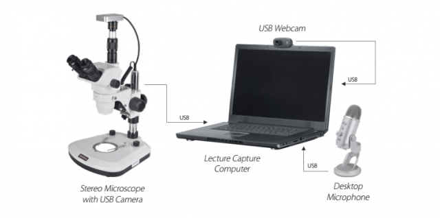 Lecture capture in the lab - setup diagram