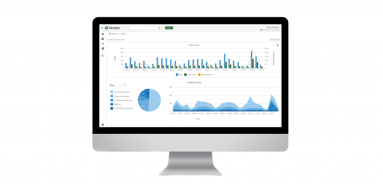 Panopto Video Analytics Dashboard