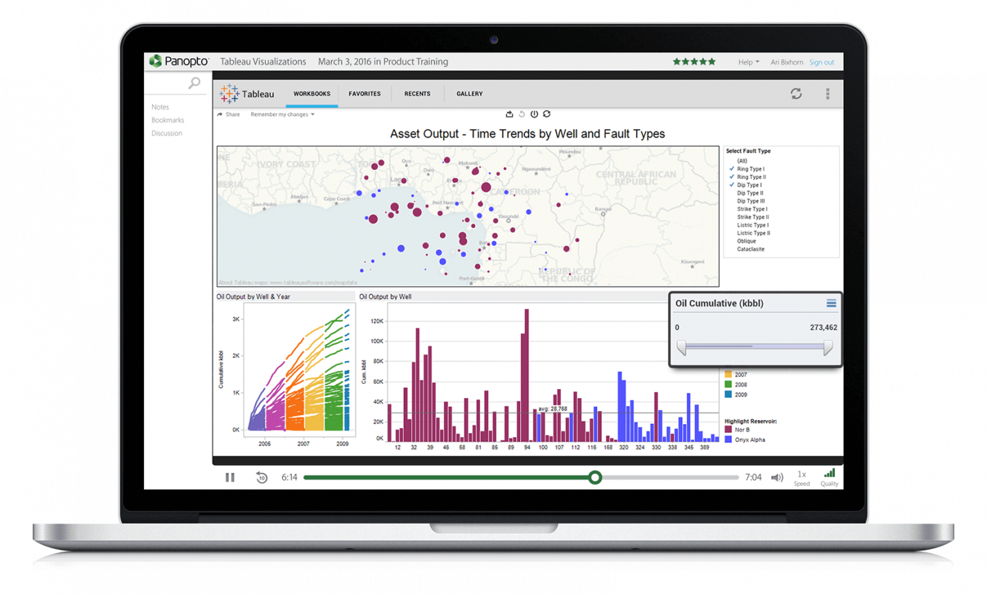 Panopto's analytics dashboard integrates with other data feedback software platforms like Tableau