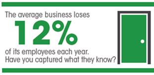 평균적인 기업은 연간 인력의 12 %를 잃습니다.