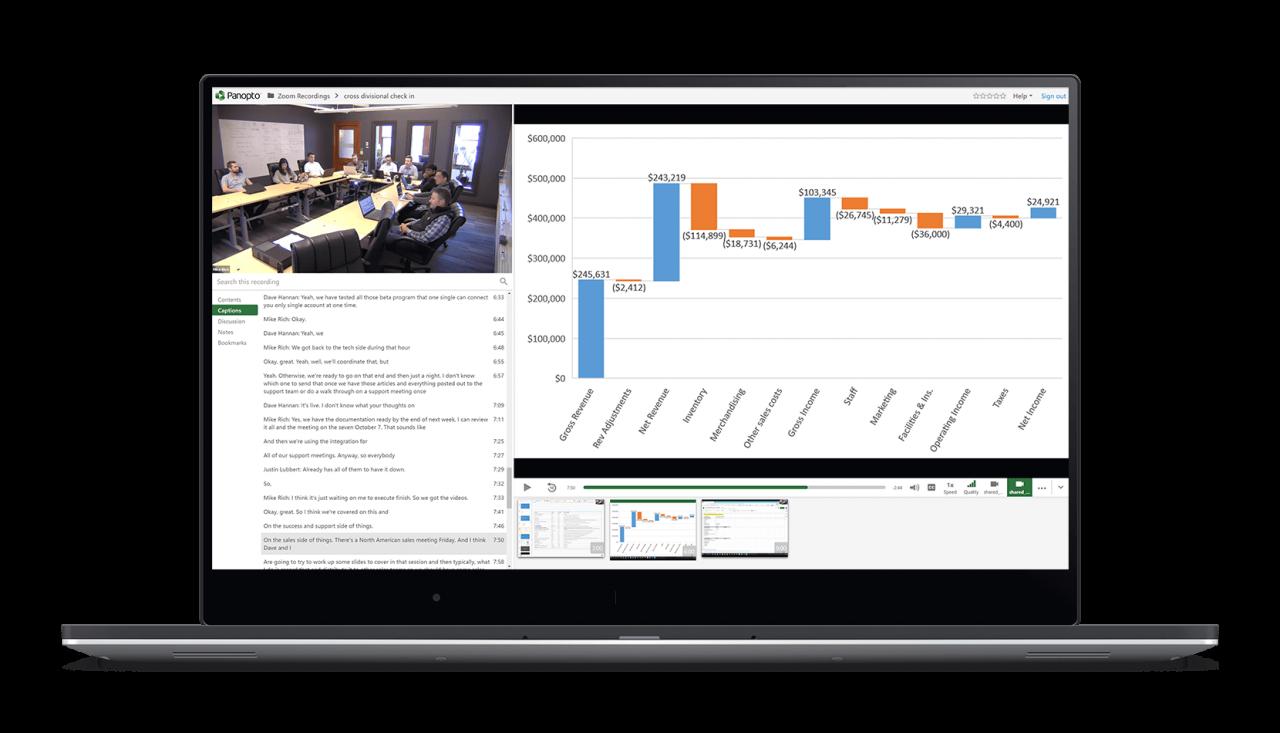 Ansehen von Zoom-Meeting-Aufzeichnungen mit der Panopto-Integration