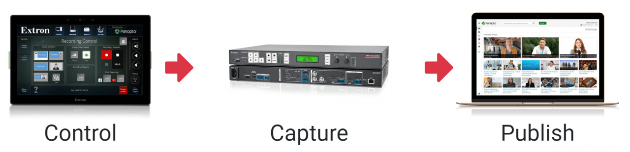 Integrated AV solutions for video capture from Extron and Panopto