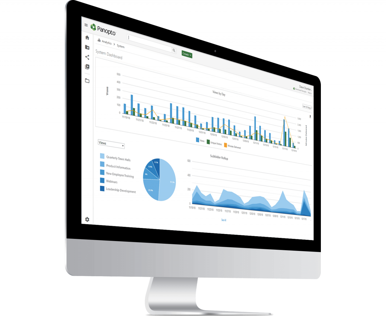 Get deeper intelligence from your meetings and a broad range of insights about organizational collaboration with analytics from Panopto.